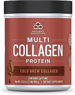Best mfl protein powder Reviews