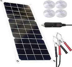 Solar Panels Distributors