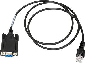 Programming Cable for Vertex/Yaesu Models FT2500, GX-2000, GX-3200, GX-4800, GX-5850T, FTL-1011, FTL-2011, FTL-7011, FTL-8011