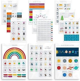 Twiddl Modern Design Educational Poster Set for Kindergarten Classroom, Kids Home School, Toddler Nursery, Youth Bedroom. ...
