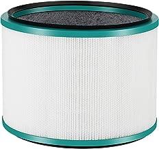 isinlive Replacement HEPA Filter Compatible Dyson Desk Purifier, Dyson Pure Cool Link Desk DP01, Dyson Pure Hot + Cool Link HP01 HP02, Replaces Part # 968125-03