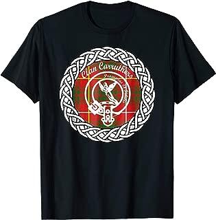 Carruthers surname last name Scottish Clan tartan crest