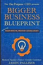 blueprint global group