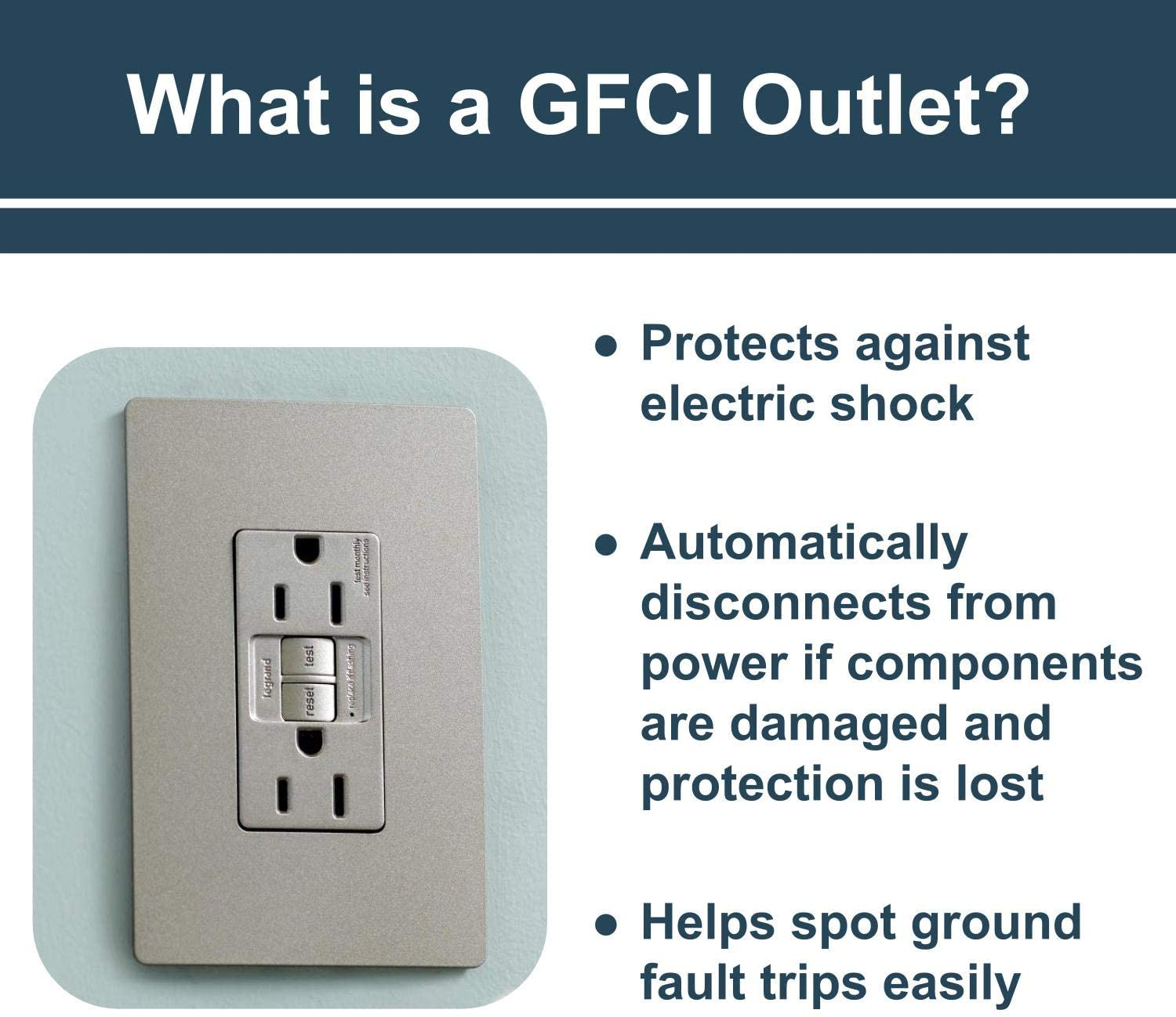 Of protected outlet gfci types How to