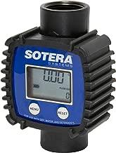 Sotera FR1118P10 1