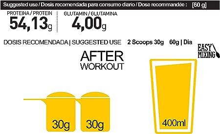 MTX nutrition CARNICODE [2,27Kg] 5Lbs. Frutas Rojas - Hidrolizado PREMIUM de Proteína Aislada de Carne Magra de Ternera [HYDROBEEF] especialmente ...