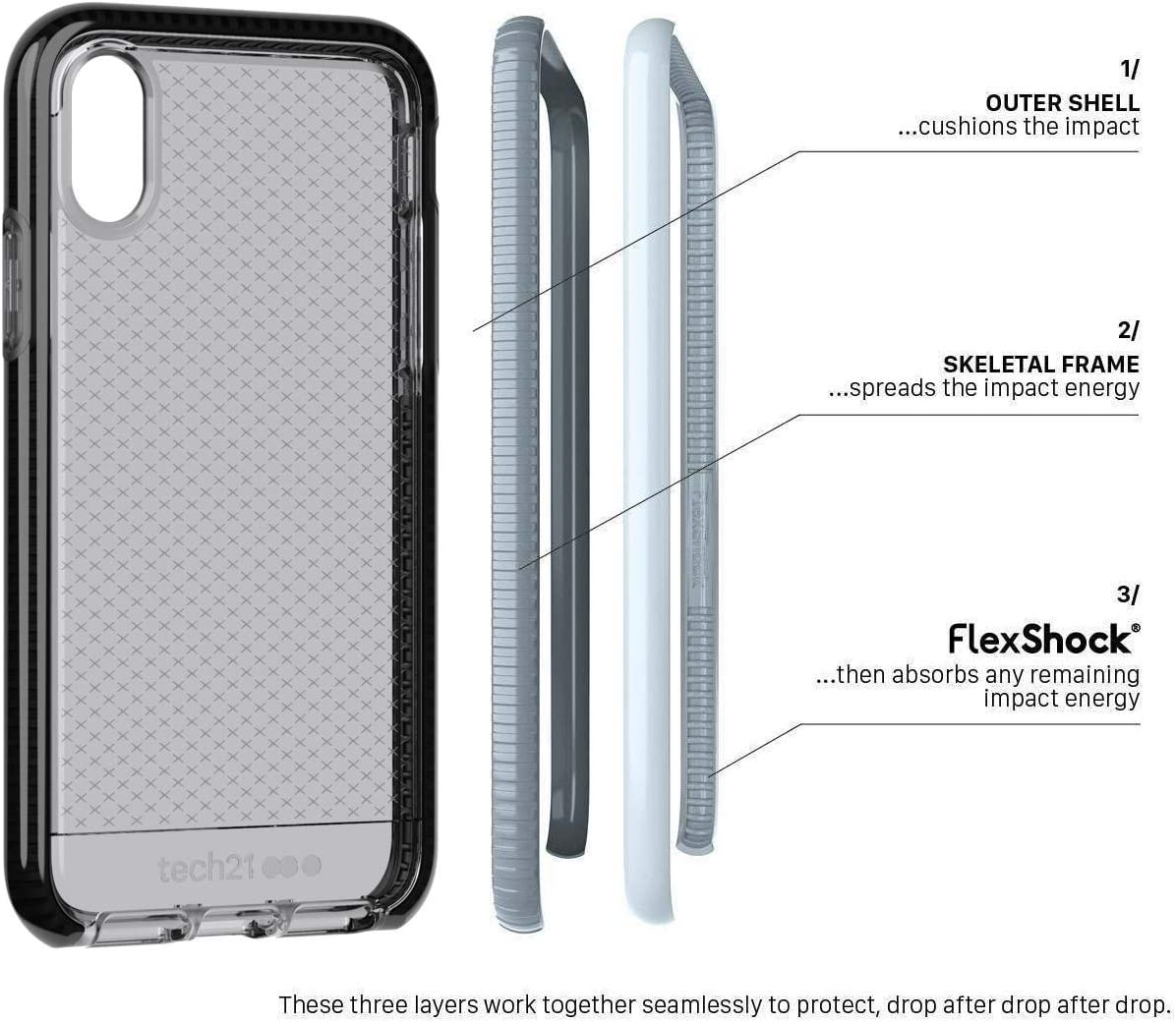 Tech21 Evo Check Schutzhülle für Apple iPhone X/iPhone Xs ...