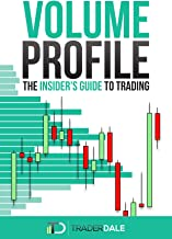 Sponsored Ad - VOLUME PROFILE: The insider`s guide to trading