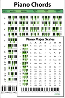 Piano Chord Poster (12