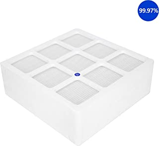 HEPA Replacement Filter, Compatible with IQ Air HealthPro, HealthPro Plus and HealthPro Compact Air Purifier (3rd stage)