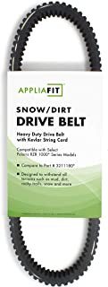 AppliaFit Heavy Duty ATV Drive Belt With Kevlar String Cord Compatible With Polaris RZR 1000, Part 3211180. (1-Pack)