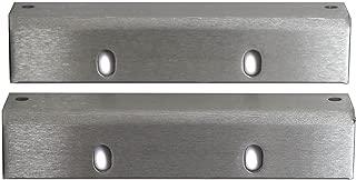 3U Eurorack Brackets by Synthrotek: Modular Rackmount Ears