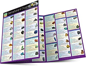 Gemstone & Crystal Properties (Quick Study Home)