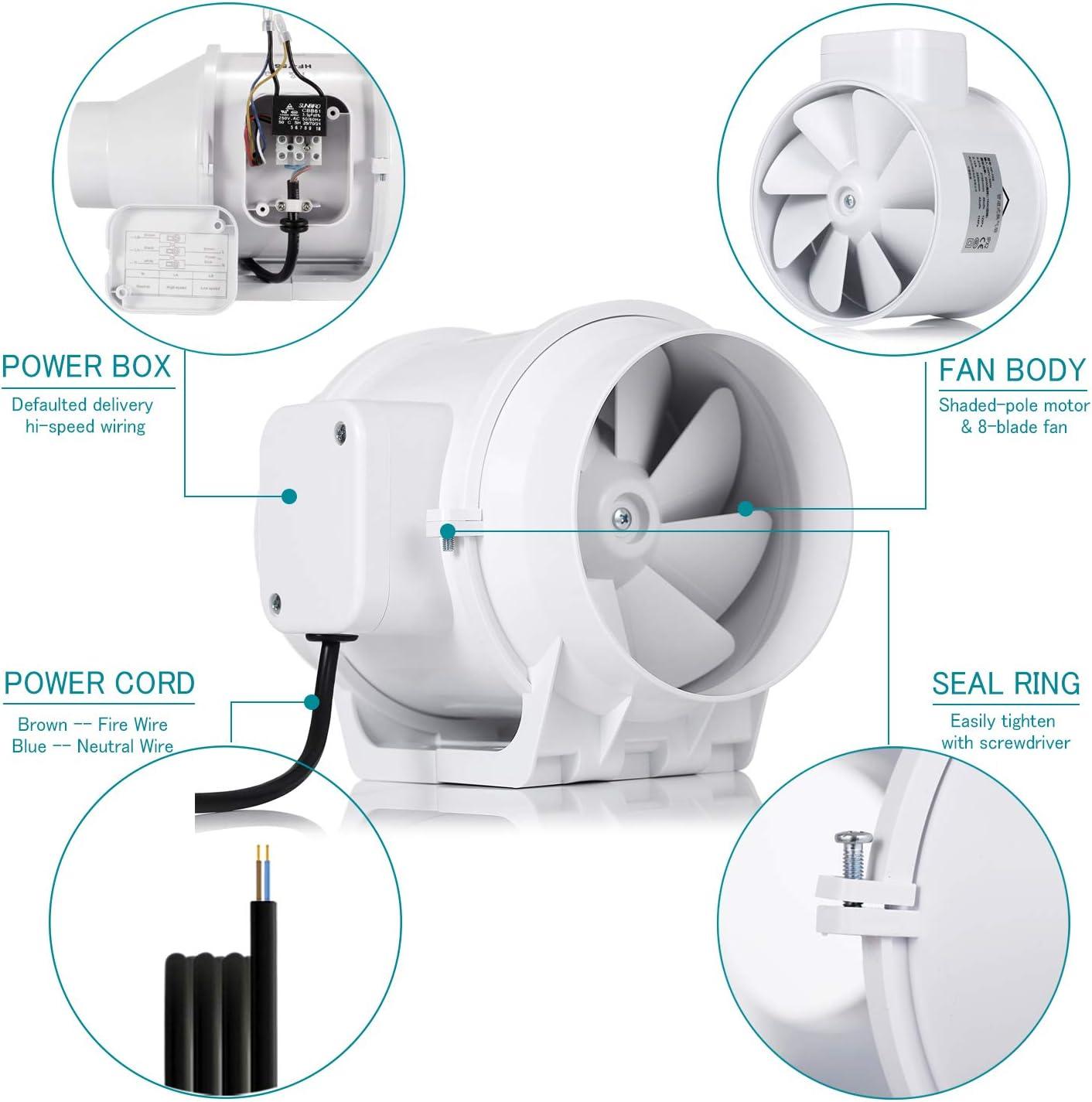Buy HG POWER 20 Inch Inline Duct Fan Booster Fan Plastic Waterproof ...