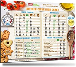 Comprehensive Kitchen Conversion Chart 8.5