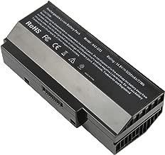 Fancy Buying 8 Cells 90-NY81B1000Y Battery for Asus G53 G53J G53JH G53JQ G53JW G53JX G53S G53SV G53SW G53SX G73 G73G G73GW G73J G73JH Lamborghini VX7 VX7S VX7SX Series,fits P/N A42-G73 G73-52
