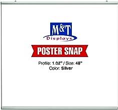 DisplaysMarket Poster Snap Set for 48
