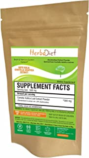 Centella Asiatica Gotu Kola 20% Extract Brahmi Powder | Cognitive Supplement for Men & Women | Memory Brain Focus Support ...