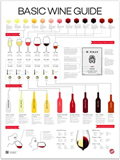 Wine Folly Basic Wine Guide Poster Print (18