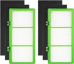 Wolfish 2 + 4 Pack Allergen Remover True HEPA Filter Compatible with Holmes AER1 Allergen Remover True HEPA Filter, HAPF300AH-U4R (2 + 4 Pack)