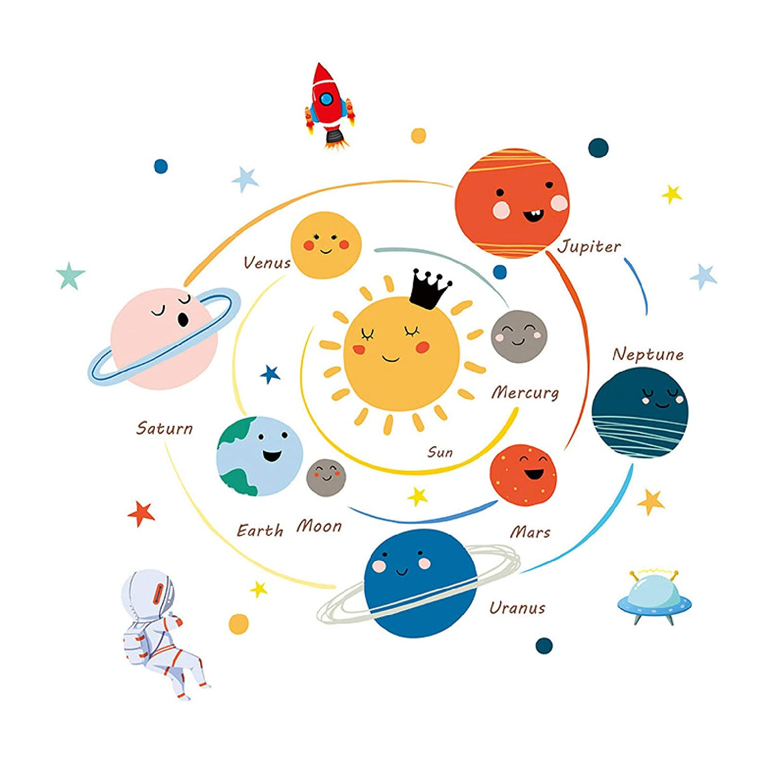 Planet Wall Decals, H2MTOOL Removable Educational Solar System Space Wall Stickers for Kids Nursery Room Decor Peel and Stick (Multicolor)
