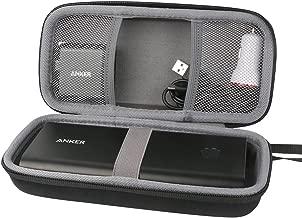 anker powercore+ 26800 pd manual