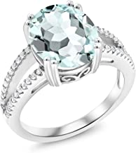 Gem Stone King 925 Sterling Silver Sky Blue Simulated Aquamarine Women's Ring 4.41 Ct Oval (Available 5,6,7,8,9)
