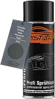 Suchergebnis Auf Für Grundmaterialien Tristarcolor Grundmaterialien Lackieren Auto Motorrad