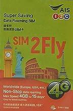 Prepaid Daten SIM-Karte gültig in 72 ZielländernRoaming fr