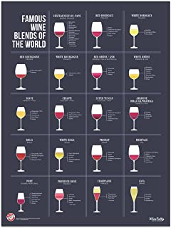 Wine Folly Famous Wine Blends Poster Print (18