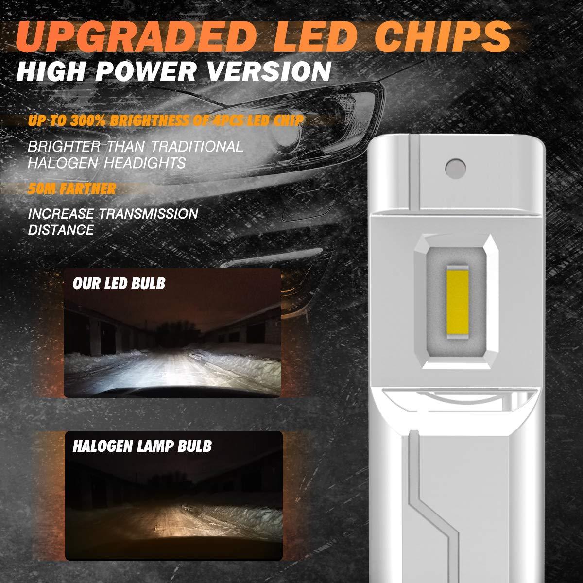 NATGIC 9005 HB3 LED Bombillas Antiniebla 55W Súper Brillante CSP ...