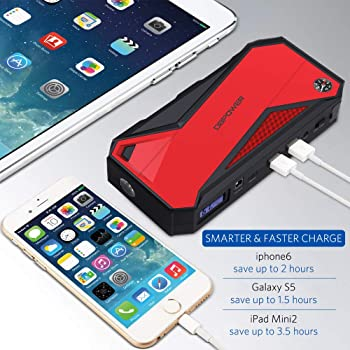 DBPOWER 800A 18000mAh Portable Car Jump Starter (up to 7.2L Gas, 5.5L Diesel Engine) Battery Booster with Smart Charg...