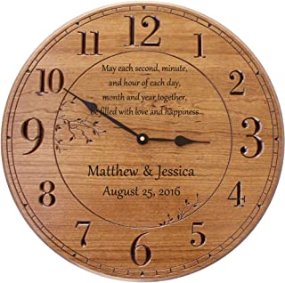Best personalized clock gifts Reviews