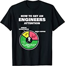 Best mechanical engineering funny Reviews