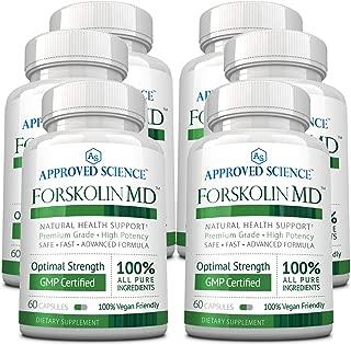 Forskolin MD -Activate & Boost Metabolism. 100% Natural Ingredients. 6 Bottles