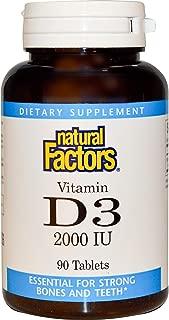 Best natural factors vitamins canada Reviews