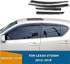 Suchergebnis Auf Für Lexus Ct200h