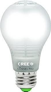 Best cree led bulb 100w Reviews