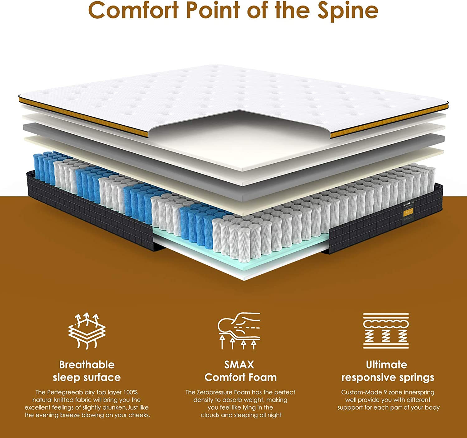 Inofia Sleep 3FT Single Mattress,25cm Pocket Sprung Mattress with Breathable Memory Foam and 9-Zone,SMAX Collection,Love your bedtime,100 Nights Home Trial