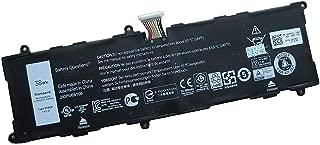 SUNNEAR Compatible/Replacement Laptop Battery for Dell 2H2G4 Venue 11 Pro 7140 2H2G4 TXJ69 7.4V 38 WHR 4980mAh