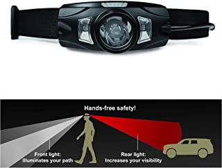 Best headlamps for walking Reviews