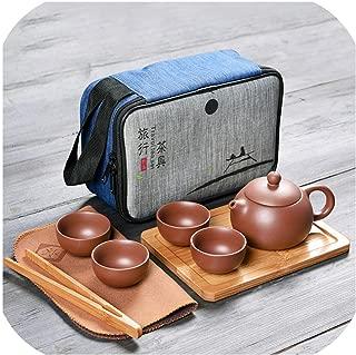 Best nagoya tea set Reviews