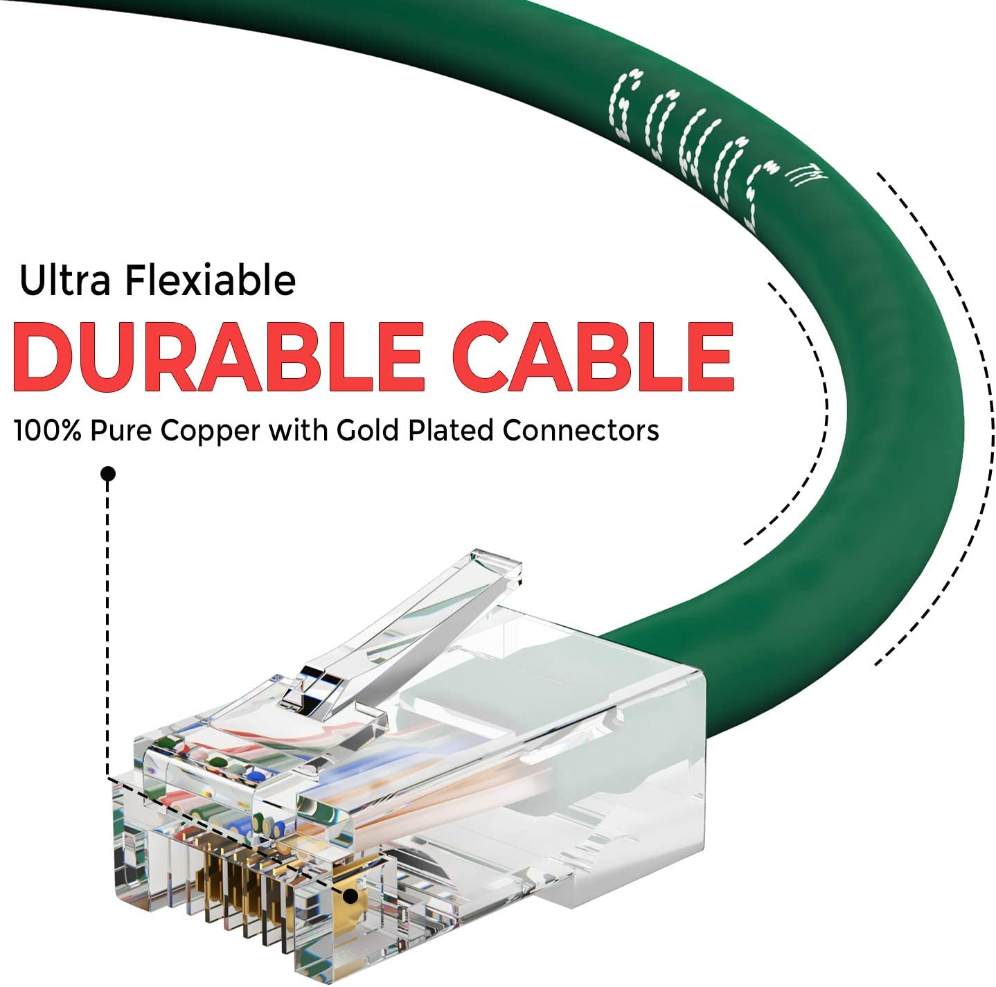Computer Network Cable with Bootless Connector UTP RJ45 10Gbps High Speed LAN Internet Patch Cord Available in 28 Lengths and 10 Colors 2 Feet - White Cat6 Ethernet Cable GOWOS 10-Pack