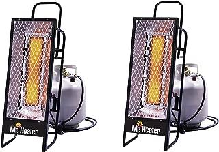 Mr. Heater 35000 BTU Radiant Propane Portable Work Job Site Heater (2 Pack)