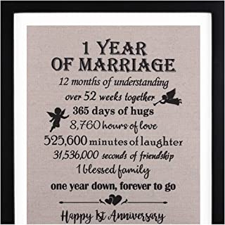 Best 1st year wedding anniversary gifts for him Reviews