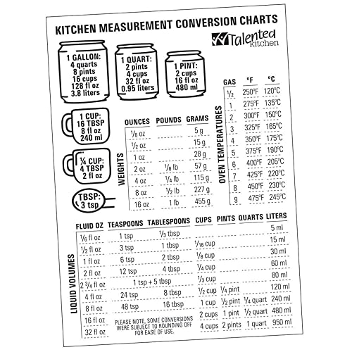 picture about Kitchen Conversion Chart Printable identify Kitchen area Conversion Chart: