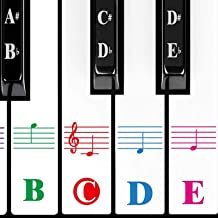 Piano Stickers for Keys, White & Black Piano Keyboar