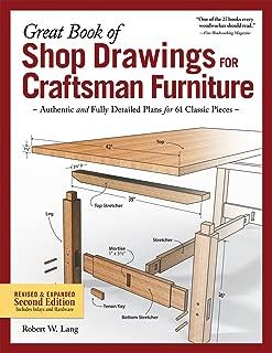 Best furniture making shop Reviews