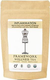 Best organic comfrey tea Reviews