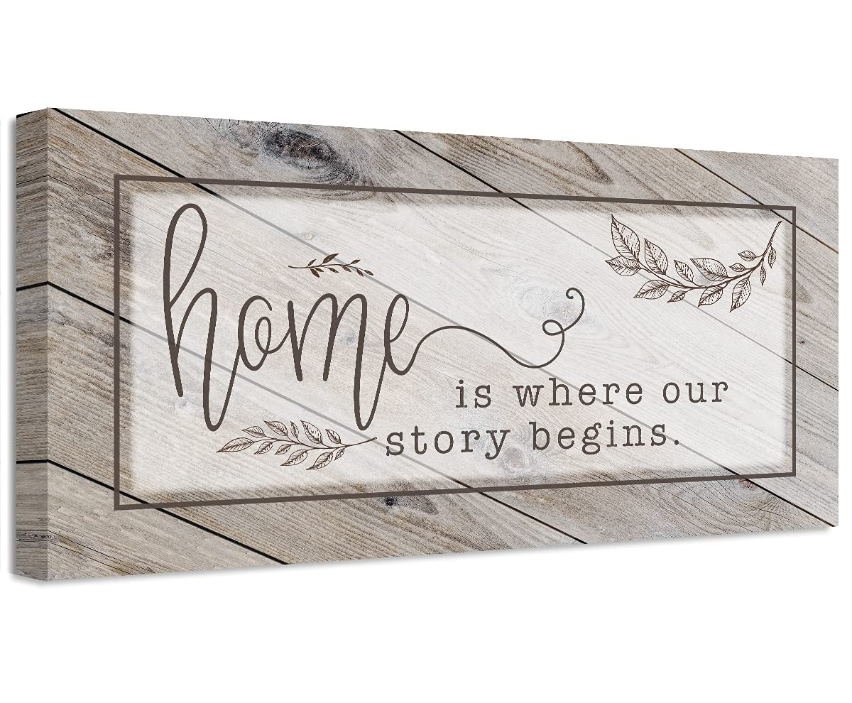 Home Is Where Free Shipping New Our Story Begins Not Fresno Mall on Printed Unframed Print -